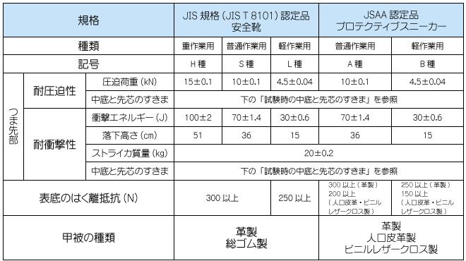 JSAA_JIS1.jpg